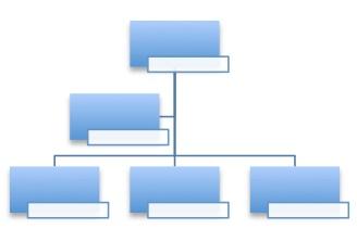 ikona schematu struktury organizacyjnej PUP